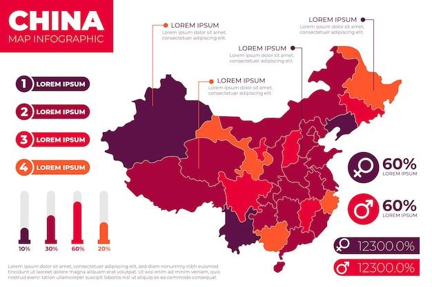 Plansza Mapy Chin W Płaskiej Konstrukcji W żywym Fioletu Premium Wektorów