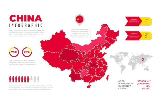 Plansza Mapy Chin W Płaskiej Konstrukcji Darmowych Wektorów