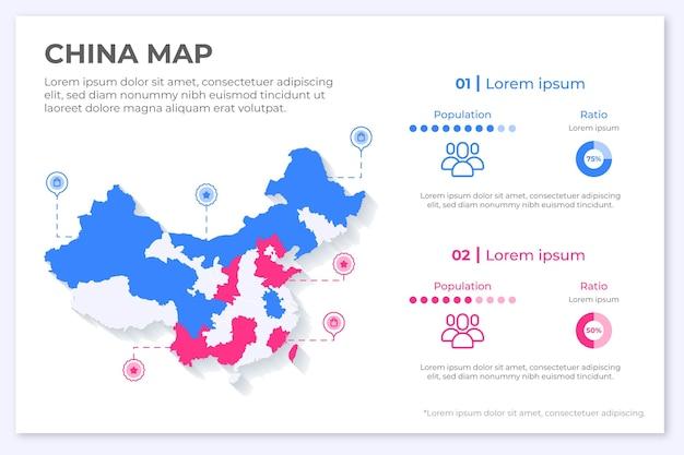 Plansza Mapy Chin W Płaskiej Konstrukcji Premium Wektorów