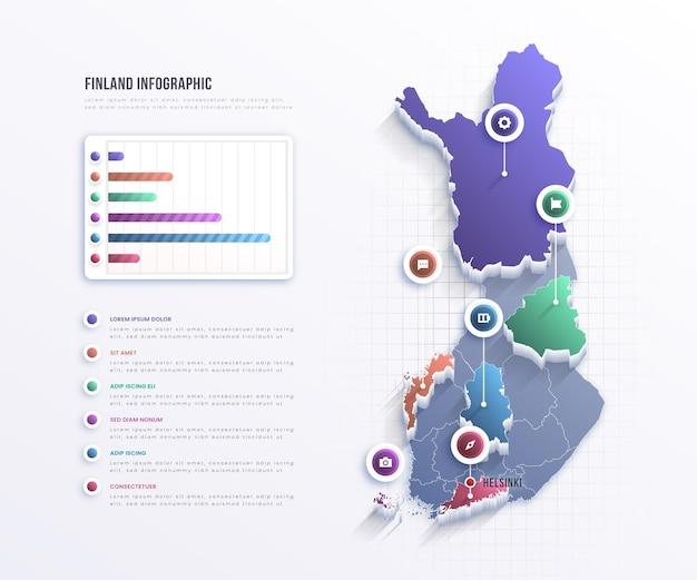 Plansza Mapy Finlandii Darmowych Wektorów