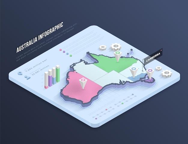 Plansza Mapy Izometrycznej Australii Premium Wektorów