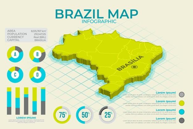 Plansza Mapy Izometrycznej Brazylii Premium Wektorów