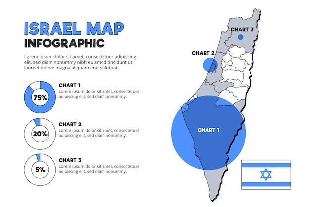 Plansza Mapy Izraela Premium Wektorów