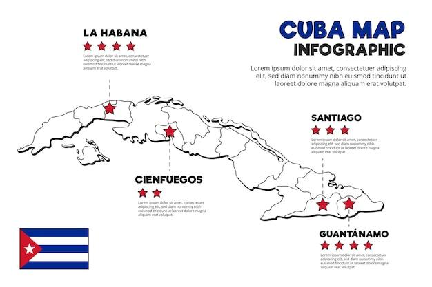 Plansza Mapy Kuby Darmowych Wektorów