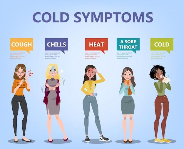 Plansza Objawów Przeziębienia Lub Grypy. Gorączka I Kaszel, Ból Gardła. Idea Leczenia I Opieki Zdrowotnej. Ilustracja Premium Wektorów