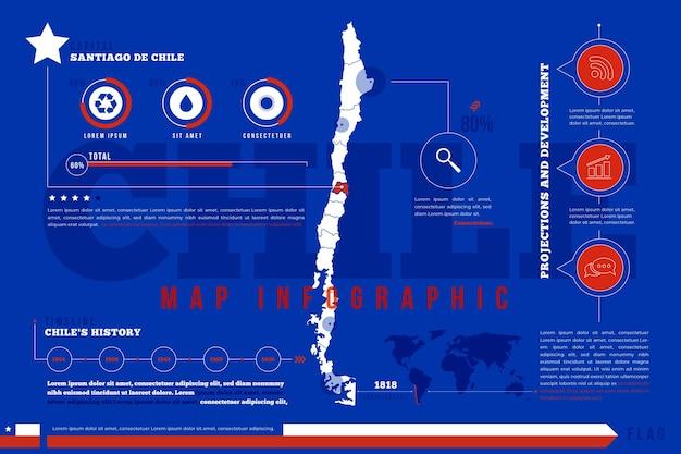 Plansza Płaska Mapa Chile Premium Wektorów