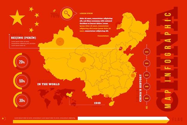 Plansza Płaska Mapa Chin Premium Wektorów