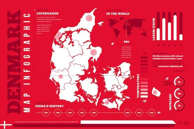 Plansza Płaska Mapa Danii Darmowych Wektorów