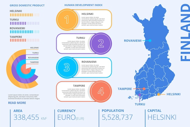 Plansza Płaska Mapa Finlandii Darmowych Wektorów