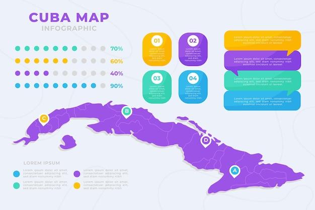 Plansza Płaska Mapa Kuby Darmowych Wektorów