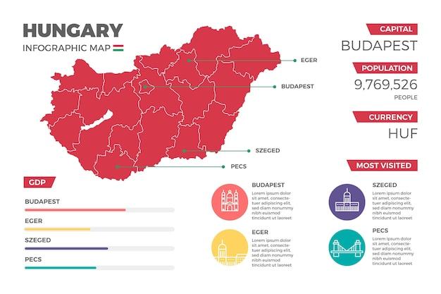 Plansza Płaska Mapa Węgier Darmowych Wektorów