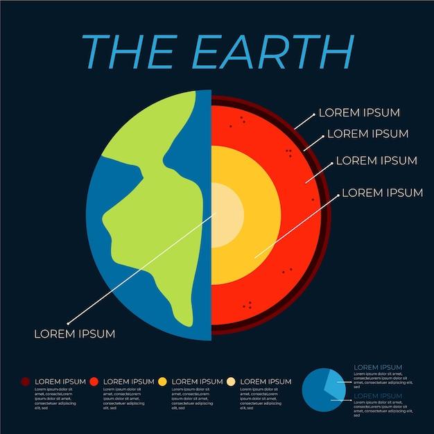 Plansza Struktury Ziemi Darmowych Wektorów