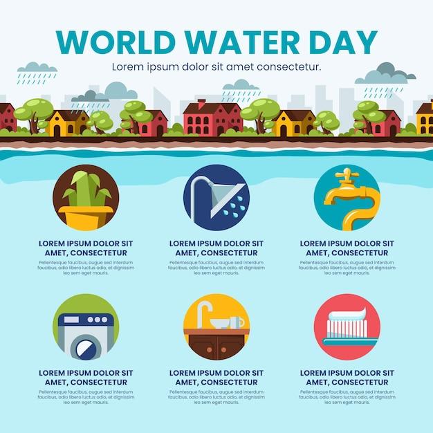 Plansza światowego Dnia Wody Darmowych Wektorów