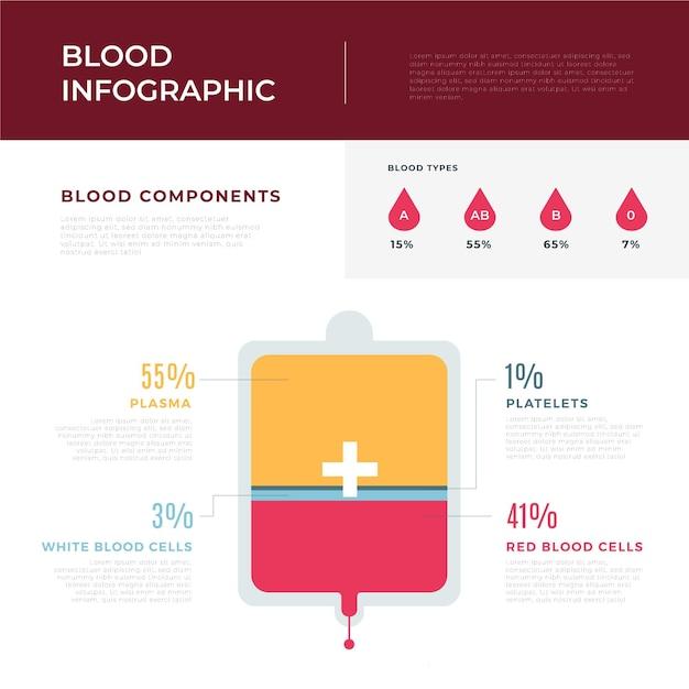 Plansza W Płaskiej Konstrukcji Z Krwią Darmowych Wektorów
