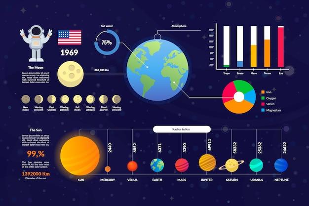 Plansza Wszechświat Płaska Konstrukcja Darmowych Wektorów