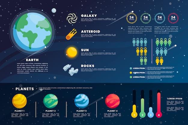Plansza Wszechświata W Płaskiej Konstrukcji Darmowych Wektorów