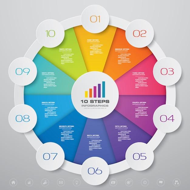 Plansza wykres cyklu dla prezentacji danych Premium Wektorów