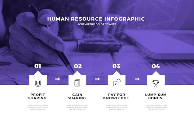 Plansza Zasobów Ludzkich Darmowych Wektorów