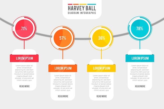 Płaska Konstrukcja Harvey Ball Diagramy Infographic Darmowych Wektorów