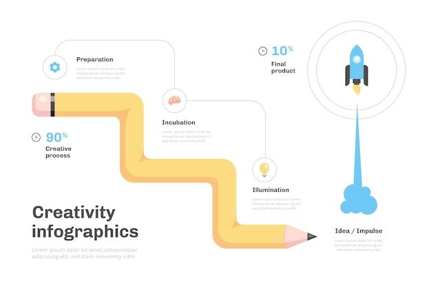 Płaska Konstrukcja Infografiki Kreatywności Premium Wektorów