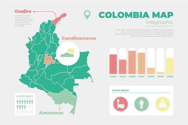 Płaska Konstrukcja Mapa Infograficzna Kolumbii Z Wykresami Darmowych Wektorów