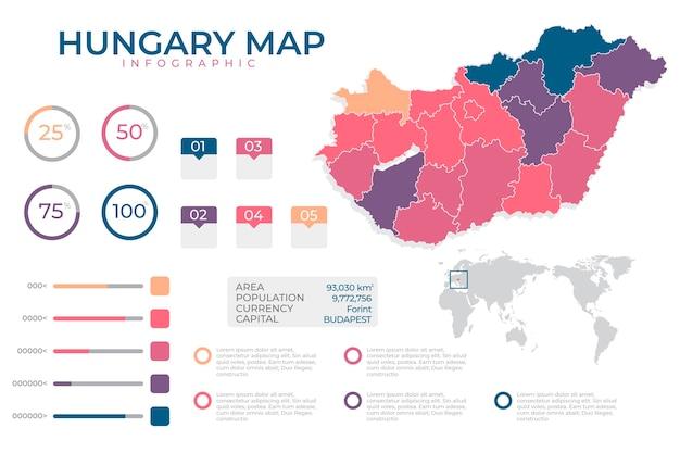 Płaska Konstrukcja Mapa Plansza Węgier Darmowych Wektorów