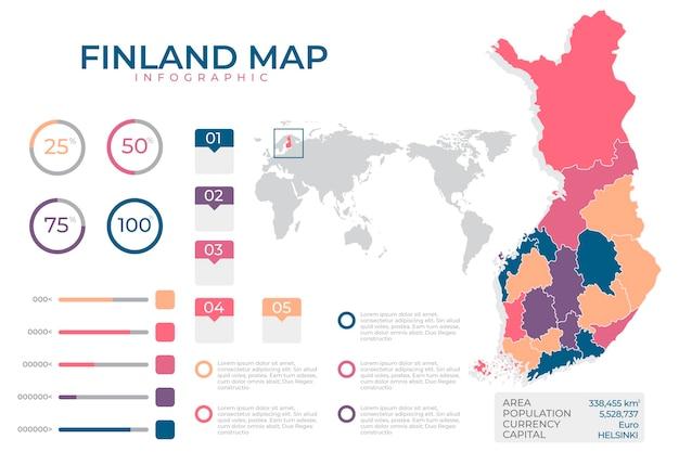 Płaska Konstrukcja Plansza Mapa Finlandii Darmowych Wektorów
