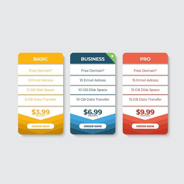 Płaski cennik dla tabeli cen stron internetowych Premium Wektorów