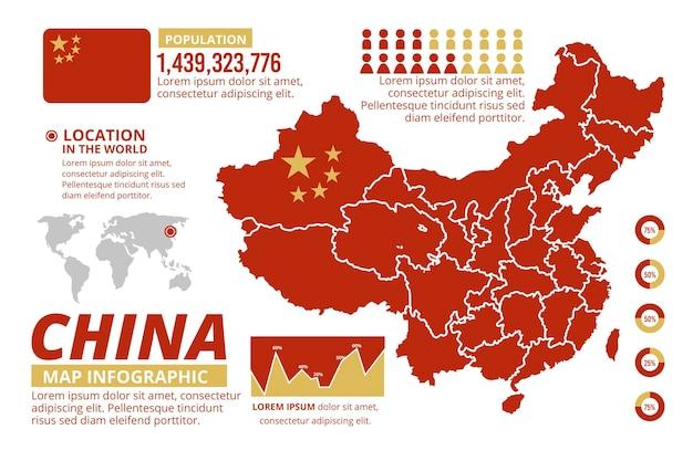 Płaski Szablon Infografiki Mapy Chińskiej Darmowych Wektorów