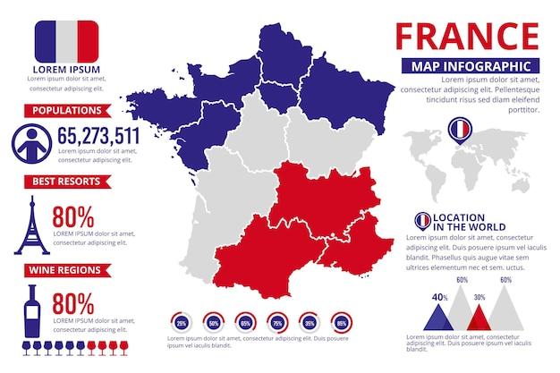 Płaski Szablon Infografiki Mapy Francji Darmowych Wektorów