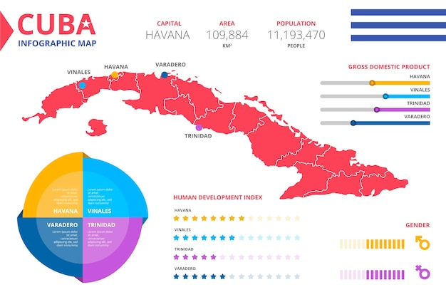 Płaski Szablon Plansza Mapa Kuba Darmowych Wektorów