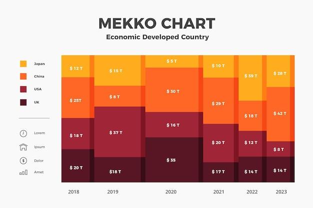 Płaski Wykres Mekko Infograhipc Darmowych Wektorów