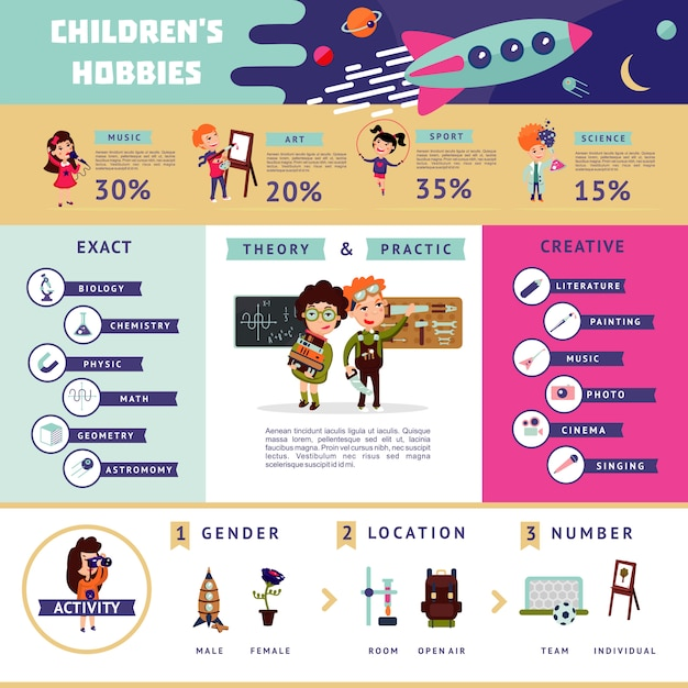 Płaskie Dzieci Hobby Infografika Koncepcja Darmowych Wektorów
