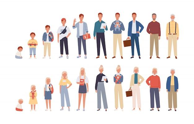 Płaskie Ilustracja Cyklu życia Człowieka. Samiec I Samica Dorastają I Starzeją Się. Mężczyźni I Kobiety W Różnym Wieku. Od Dziecka Do Starszej Osoby. Pokolenie Nastolatków, Dorosłych I Dzieci. Proces Starzenia. Premium Wektorów