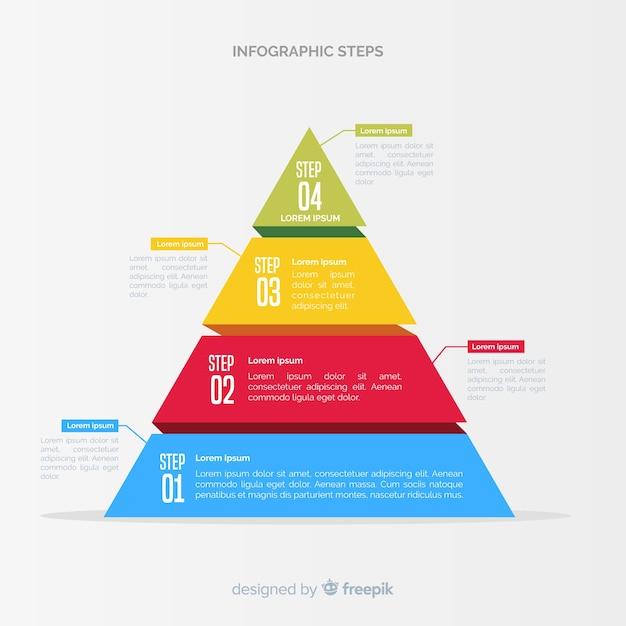 Płaskie Infographic Kroki Koncepcji Premium Wektorów