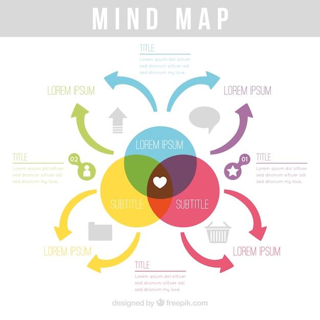 Płaskie Mapy Umysłu Z Kolorowym Wzorem Darmowych Wektorów