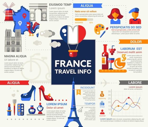Podróż Do Francji - Info Premium Wektorów