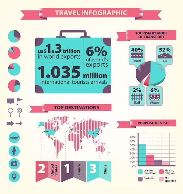 Podróżująca Infografika Ze Statystykami, Płaski Nowoczesny Styl Premium Wektorów