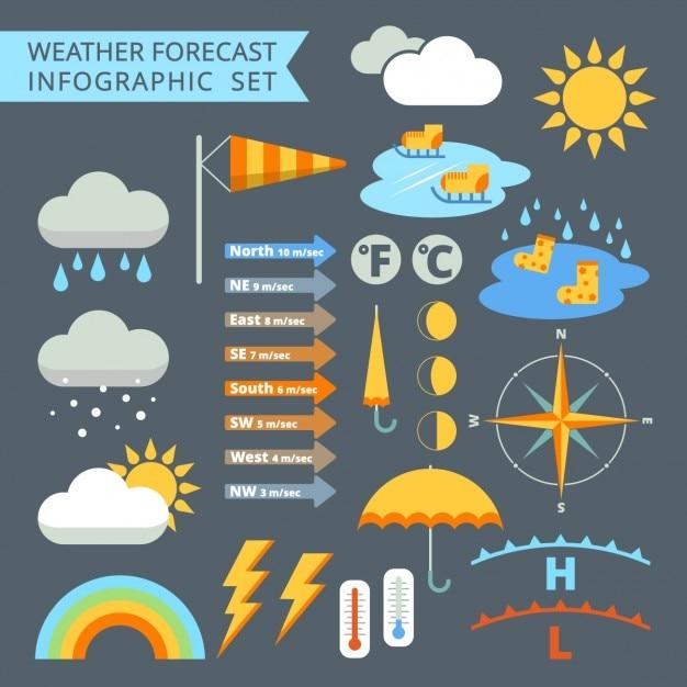 Pogoda infografika szablon Darmowych Wektorów