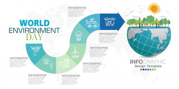 Pojęcie Ekologii Z Zielonym Miastem. Koncepcja środowiska świata. Premium Wektorów