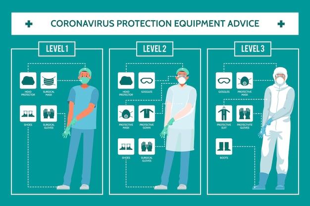 Porady Dotyczące Sprzętu Do Ochrony Przed Koronawirusem Darmowych Wektorów