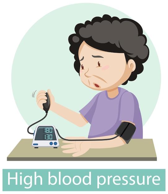 Postać Z Kreskówki Z Objawami Wysokiego Ciśnienia Krwi Darmowych Wektorów