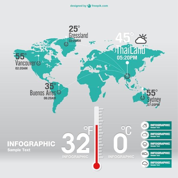 Prognoza Pogody Infografika Premium Wektorów