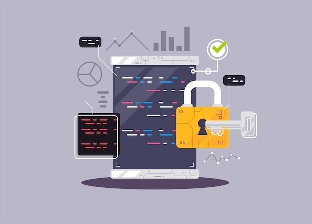 Programowanie Banner, Kodowanie, Najlepsze Języki Programowania, Płaski Ilustracja Koncepcja Premium Wektorów