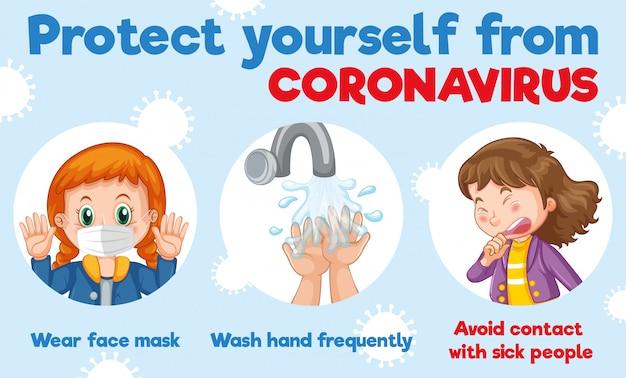 Projekt Plakatu Koronawirusa Ze Sposobami Ochrony Przed Wirusem Darmowych Wektorów