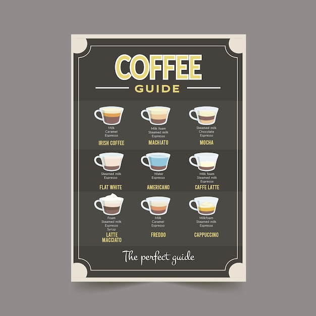 Projekt Plakatu Przewodnik Po Kawie Darmowych Wektorów