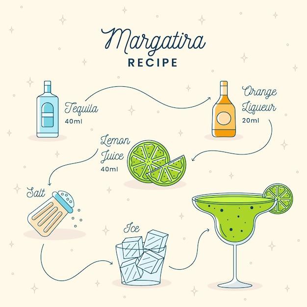 Projekt Przepisu Na Koktajl Margarita Premium Wektorów