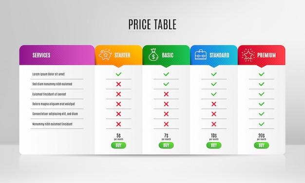 Projekt szablonu tabeli cen. plan cenowy dla strony internetowej. Premium Wektorów