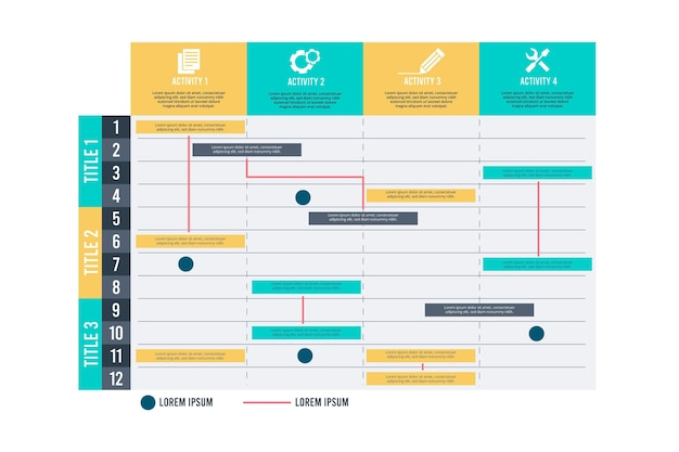 Projekt Wykresu Gantta Darmowych Wektorów
