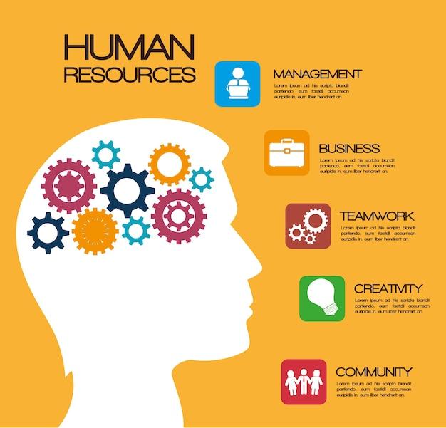 Projektowanie Zasobów Ludzkich. Premium Wektorów